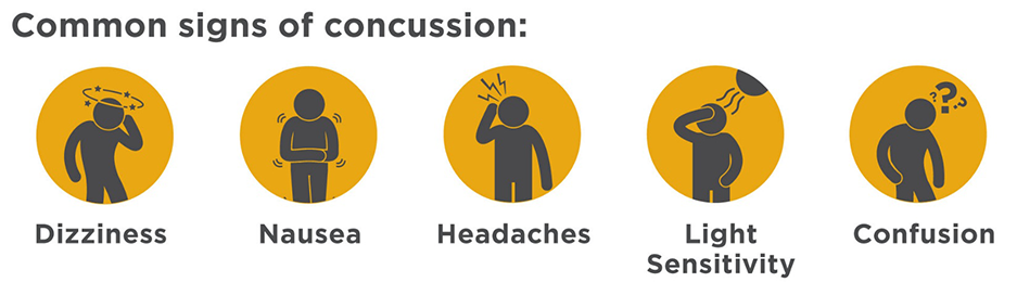 Common Symptoms Associated with Concussion