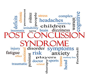 Post-Concussion Syndrome in Baltimore: Word Cloud